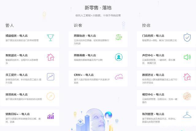 中国首个新零售服务平台每人店亮相第2届中国国际人工智能零售展 ar娱乐_打造AR产业周边娱乐信息项目 第2张