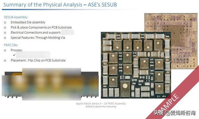 Advanced packaging technology in the Apple Watch Series 4s System-in-Package 逆向分析报告  Apple Watch系列智能手表中采用的四种先进封装技术:日月光(ASE)系统级封装(SiP)和改进型半导体嵌入式硅基板(SESUB)、台积电inFO-ePoP、Skyworks双面(Double Side)BGA 据麦姆斯咨询报道,自2015年以来,苹果(Apple)公司已经发布了多款Apple Watch系列智能手表,每一款都采