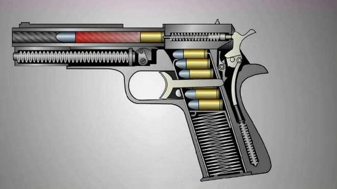 3D动画演示半自动手枪射击原理,怎么感觉全都是弹簧在工作!