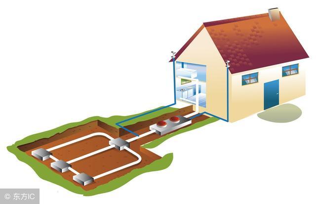 高级给排水工程师经验总结