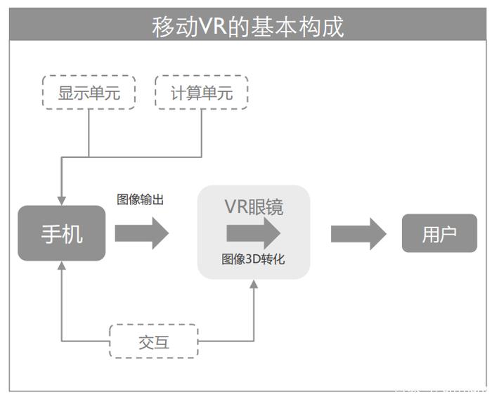 vr概念股皆有哪些-2018年最全VR概念股 VR资本_VR游戏资本_VR福利资本下载_VR资本您懂的 第11张