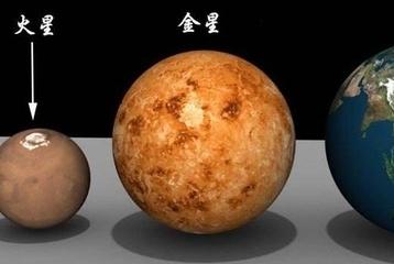 前苏联科学家认为金星在八百万年前存在过文明?一派胡言!