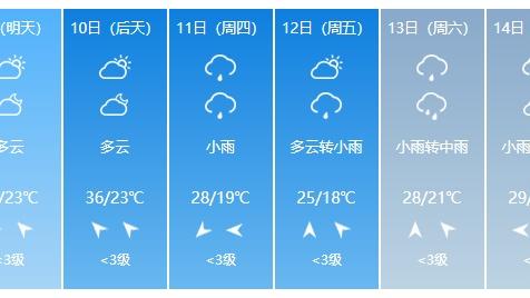 最高36℃!再忍忍,后晚冷空气杀进广西!