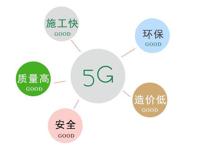 发放5G商用牌照,对建筑业有何影响?