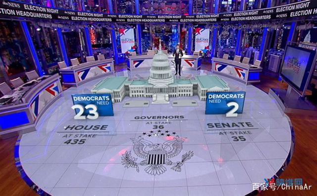 美国广播公司用360度直播和AR技术备战美国中期选举