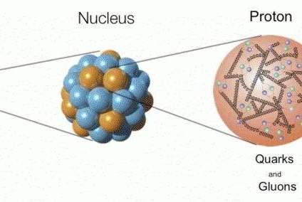 能量如何转换成质量?
