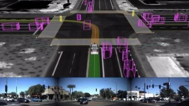 回顾:Drive.ai、文远知行WeRide、51VR,三大视角解读自动驾驶仿真