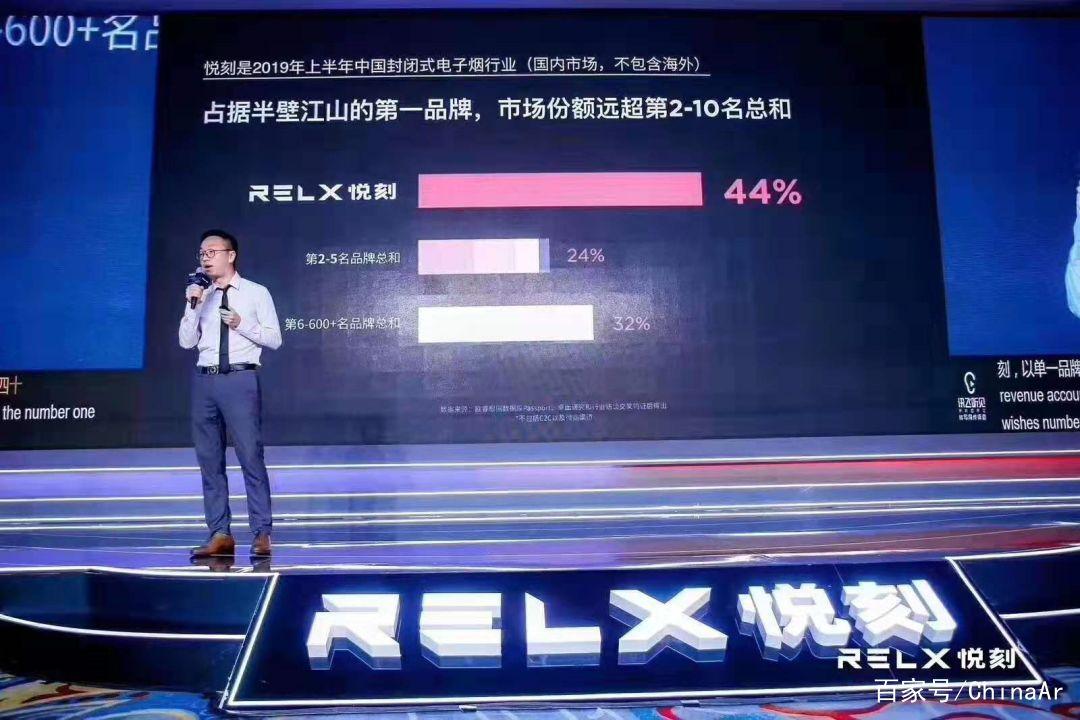中国电子烟市场44%的市场份额竟然被RELX悦刻独占