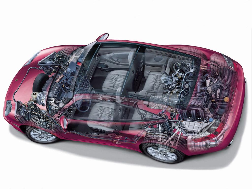 跑车构造图,样你了解一下汽车内部情况