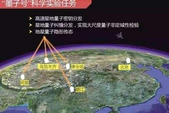潘建伟表示,中国光学技术可以看到木星上的车牌,你怎么看?