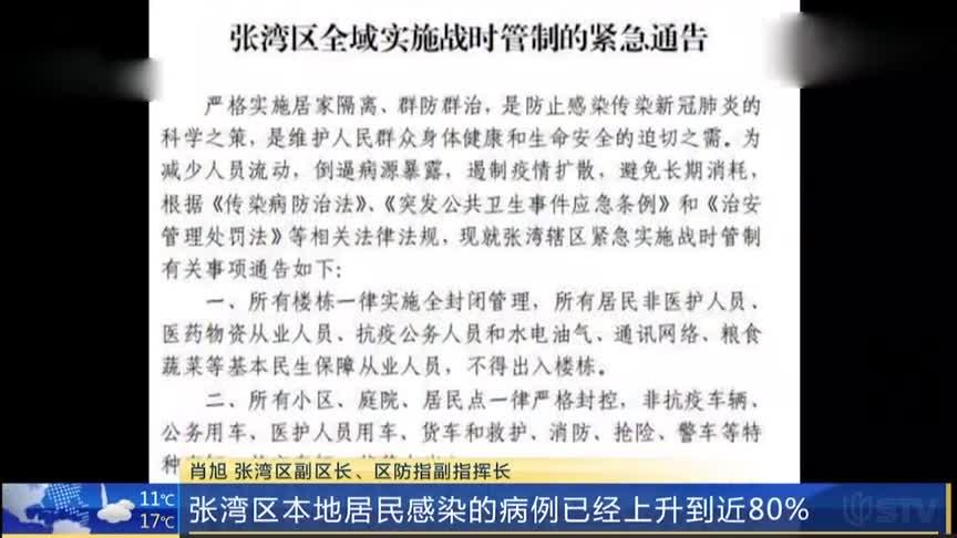 湖北十堰张湾区发布战时管制令,物资统一配送!
