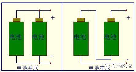 史上最全电子烟介绍 工作原理|使用说明|电池保护