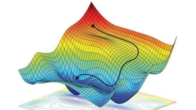 NeurIPS2018时间检验奖论文回顾:为什么深度学习适合大规模数据集