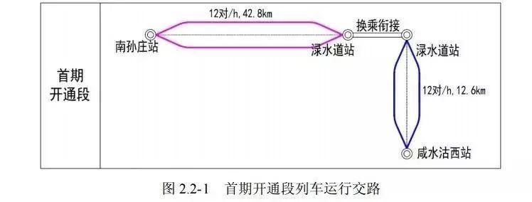串联阻容吸收电路图