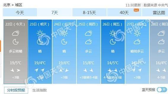 北京市气象台发布大风蓝色预警 能见度逐步好转