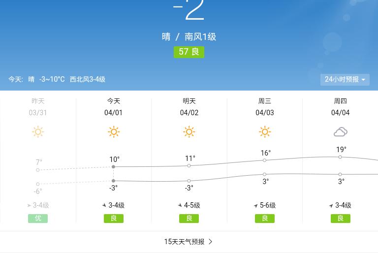 沈阳供暖期过了,气温零下好几,居民怎么办?