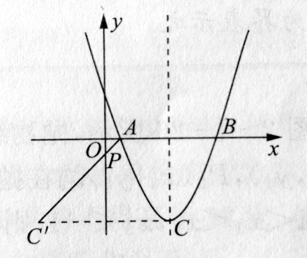初中數學,如何借助函數圖像的對稱性突破解題?圖片
