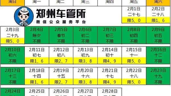 春节长假前后,郑州市区这样限行!这两天需要特别注意