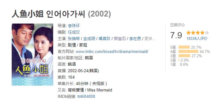 韩国经典长篇家庭剧,90后童年的记忆,第3部评分9.5,仅次1988