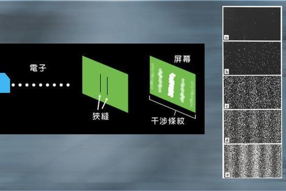 双缝干涉实验,揭示了一个无法解释的诡异现象