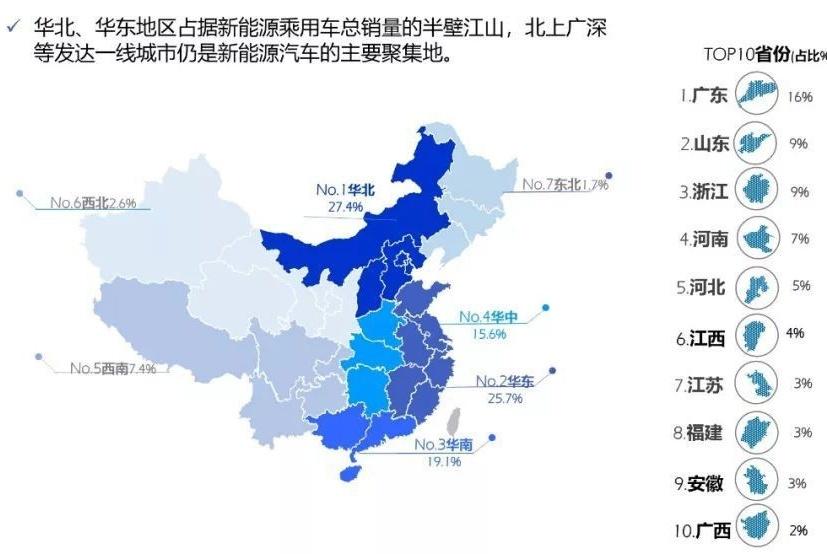 电动大咖、博晓通联合发布《新能源汽车网络口碑数据洞察报告》