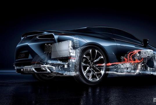 丰田开放汽车电动化专利技术,是真大方还是有私欲?