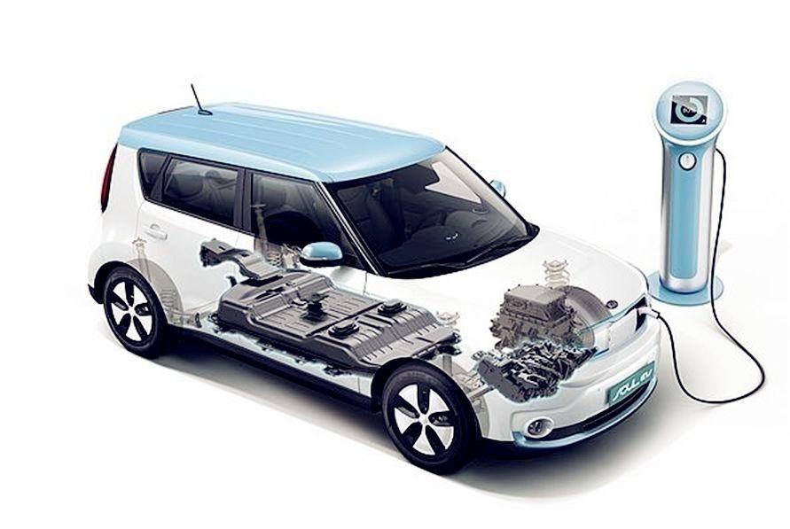 新能源汽车快速发展带动充电设备市场高景气度,未来增长确定性强