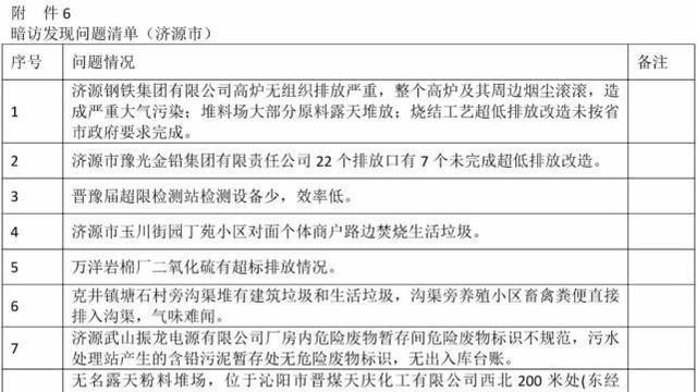 """河南省环保厅对10地下发督办通知 这仨地市成""""问题大户"""""""