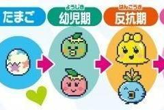 日本大叔拿出15年收藏的动漫电子鸡,经专家鉴定值40多万日元
