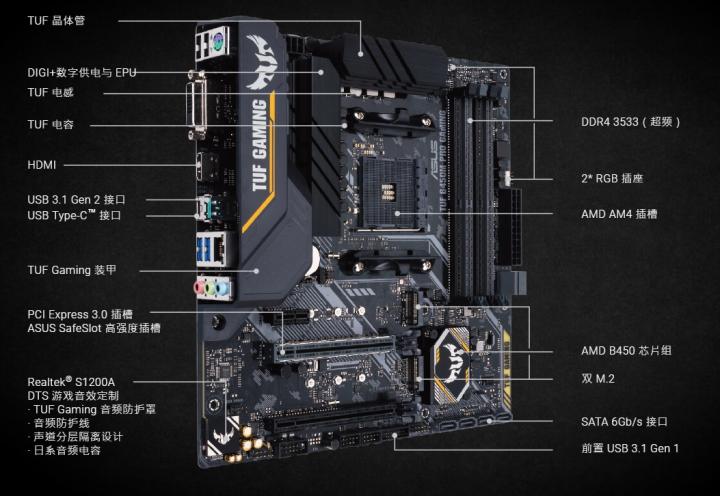 华硕推出tuf b450m-pro gaming主板