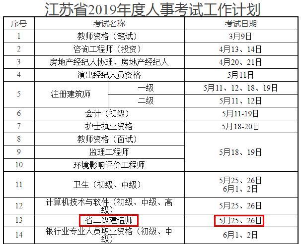 2019年二级建造师考试时间确定,5月25日、26日进行!