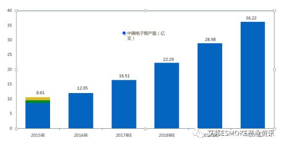 2019中国电子烟全产业链展览会(8月29~31日)