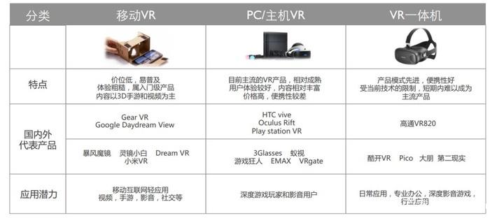 vr概念股皆有哪些-2018年最全VR概念股 VR资本_VR游戏资本_VR福利资本下载_VR资本您懂的 第10张