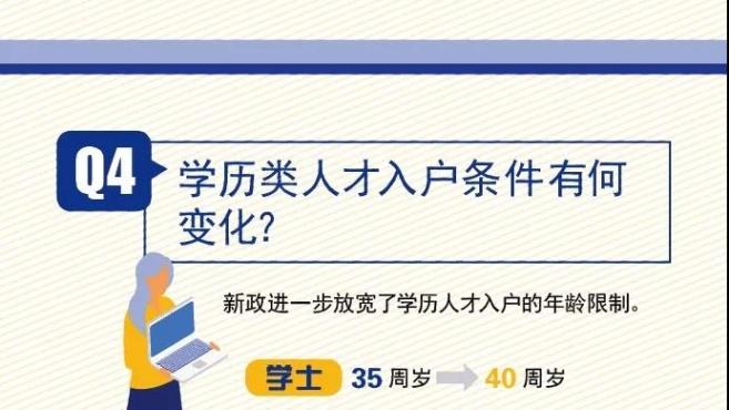 广州大幅放松户籍政策:本科以上不超40岁即可落户