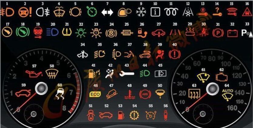 汽车中控台上的图标你都认识吗?这6个重要的必须认识