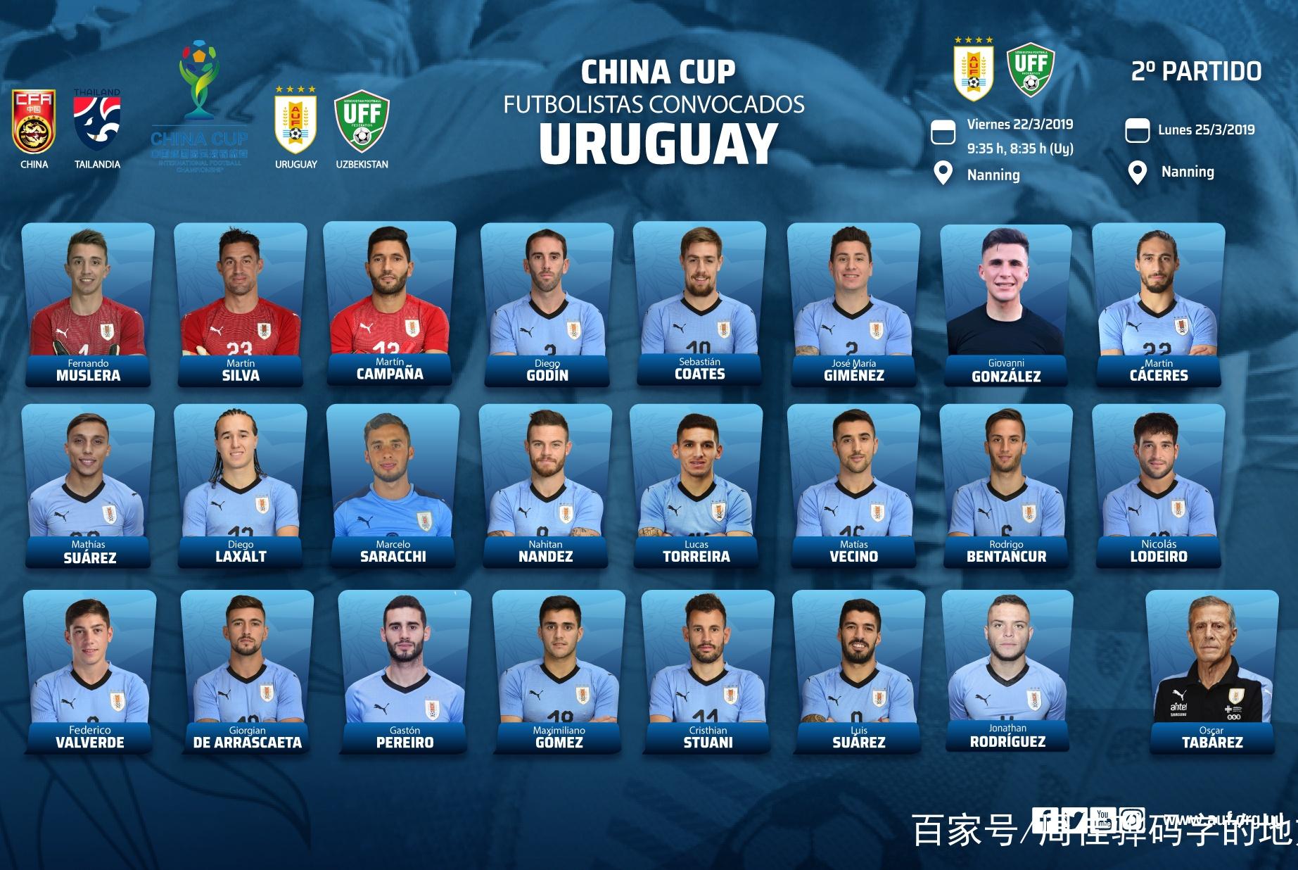 乌拉圭中国杯23人名单:苏亚雷斯领衔 卡瓦尼缺席 最大惊喜是他?