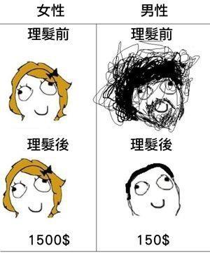 之前有一张男女剪头发之后的区别图在网络上大火,那图无非是表达了图片