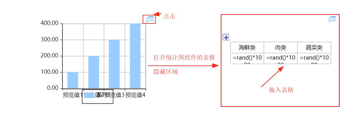 高级图表制作功能,怎么少得了这款BI
