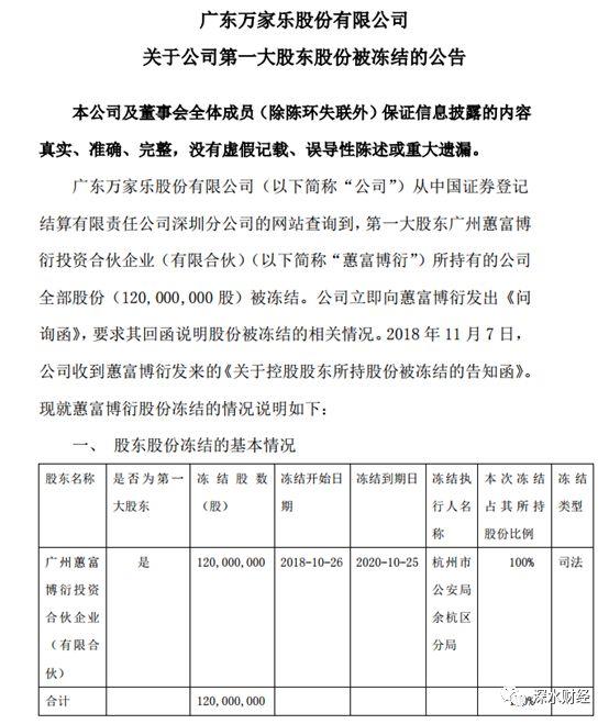 11月8日舆情快报:湖南取缔53家网贷机构,火线理财、车蚁金服案情进展