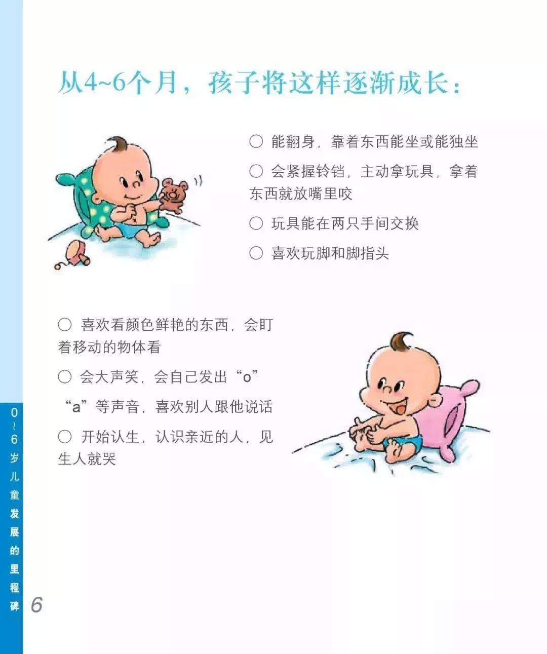 4-6个月宝宝发育