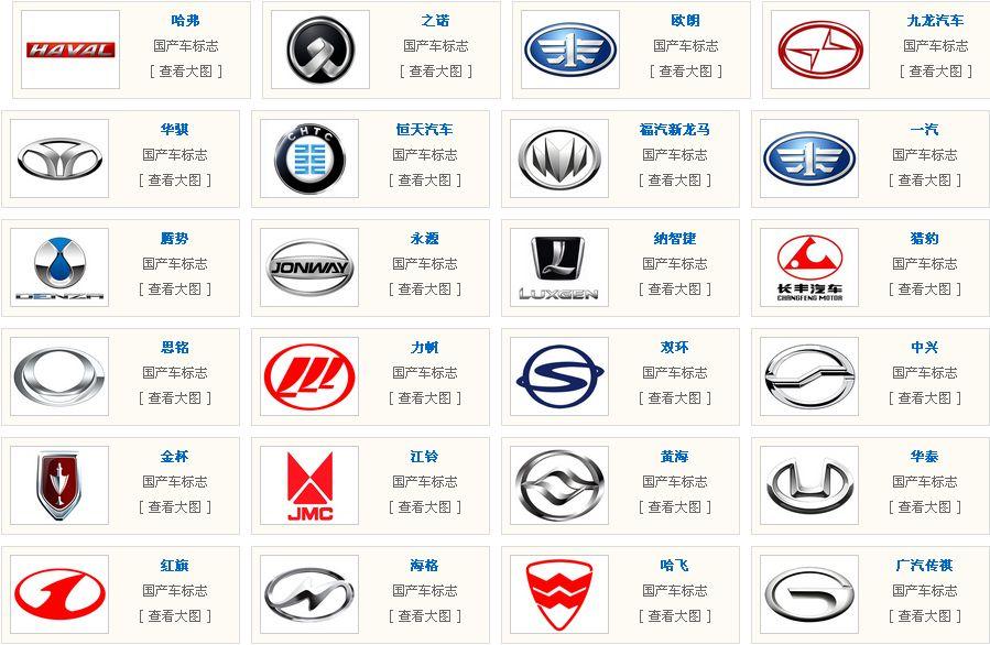 5大国产车标志大变动,猎豹改得最好看!