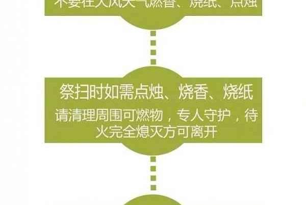 北京消防发布安全提示:墓区祭扫严禁动明火
