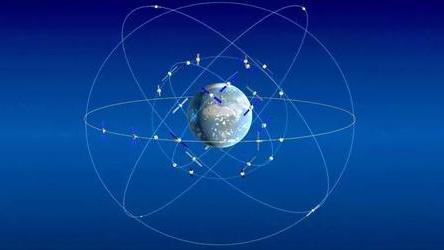 今天,中国北斗系统开始提供全球服务!