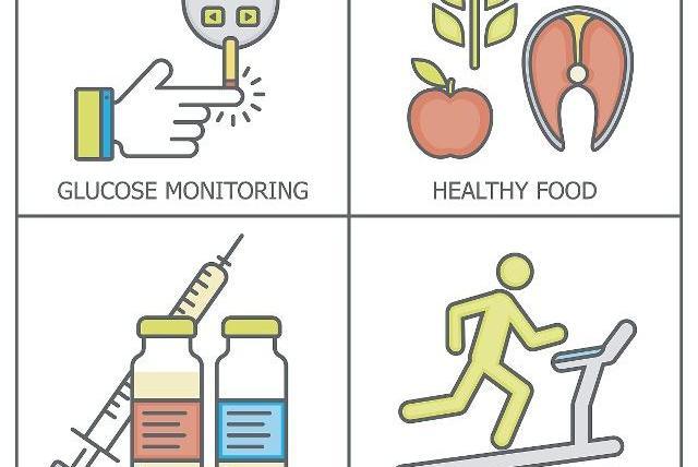 糖友空腹血糖正常,为何糖化血红蛋白不达标?