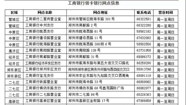 """4月30日起,郑州旧版""""医保卡""""将停止使用!附置换新卡步骤"""