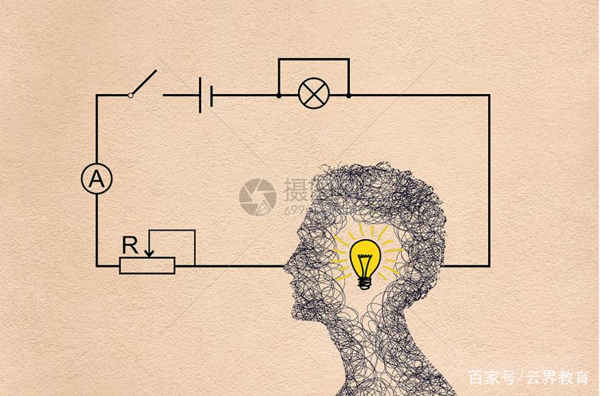 初中电学初中总结(上篇)上体育课物理说明文图片