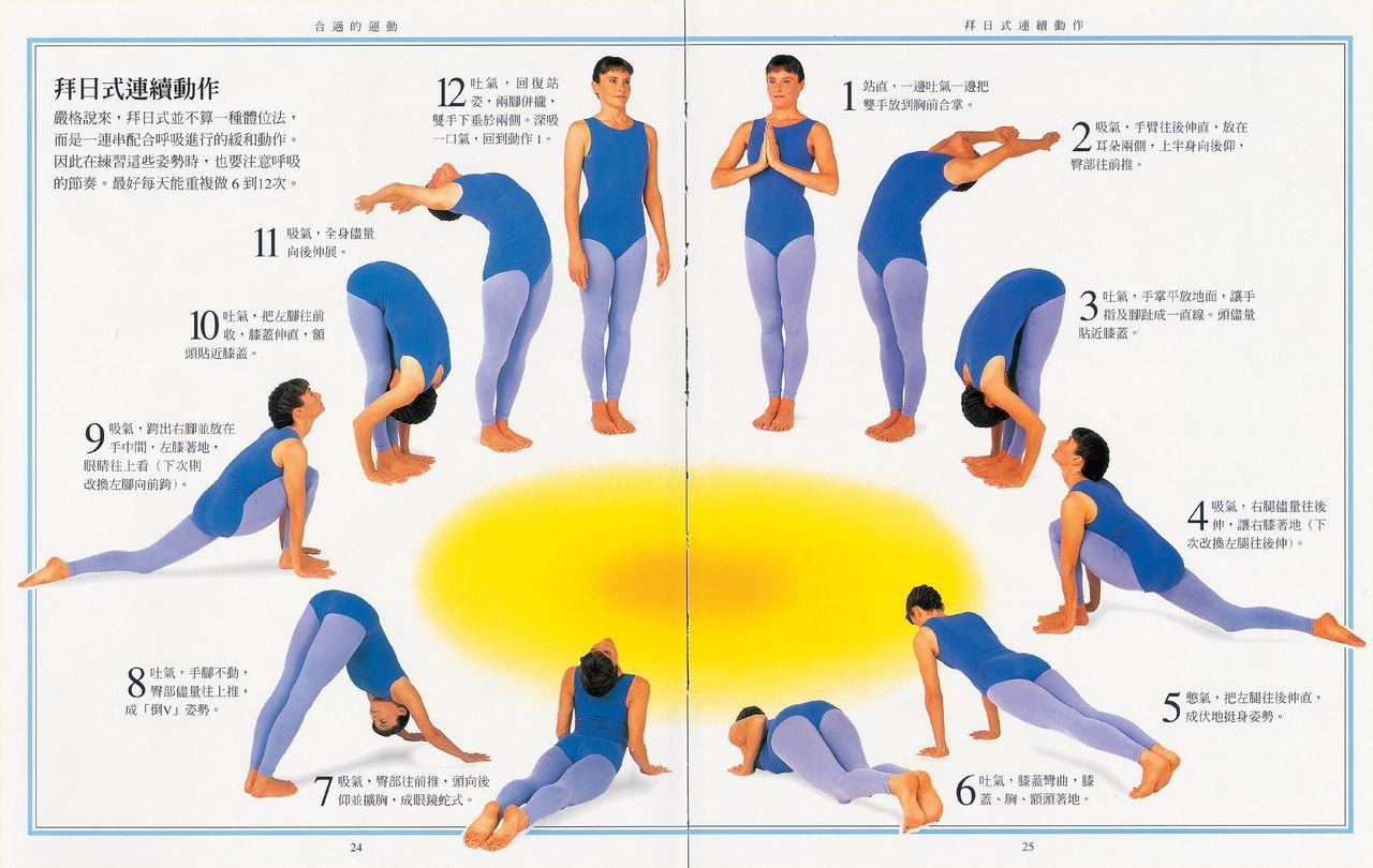 《瑜伽英语》系列:第一课,拜日式(surya namaskar)图片