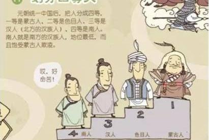 真正让中华文明倒退的不是明朝,也不是清朝,它才是罪魁祸首
