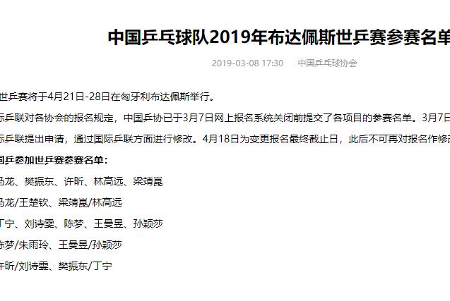 中国乒乓球队2019年布达佩斯世乒赛参赛名单