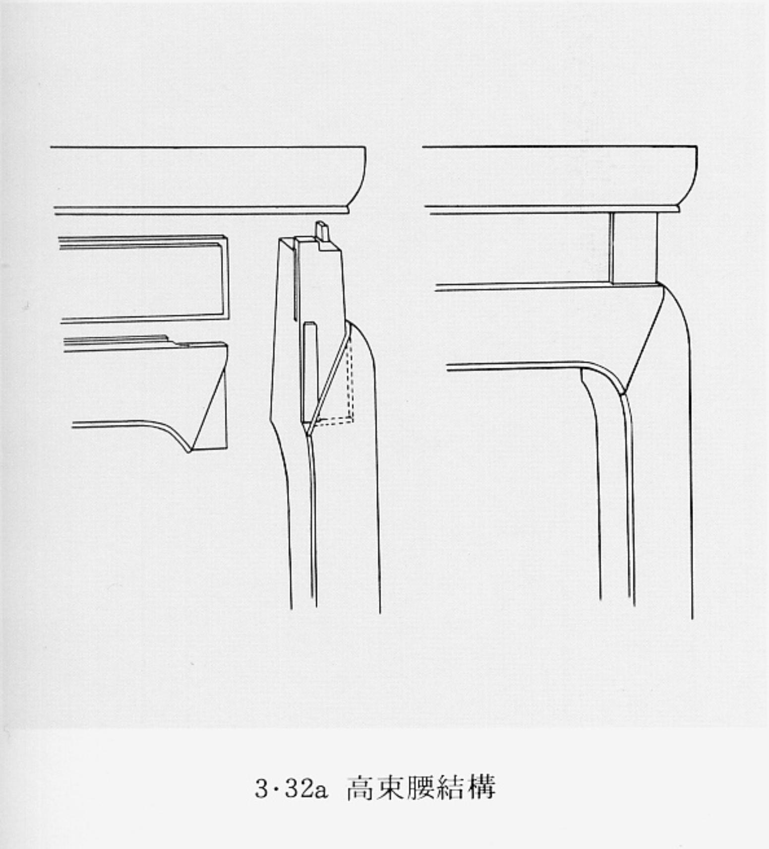 高束腰结构承重性强?佳士得如此点评黄花梨条桌